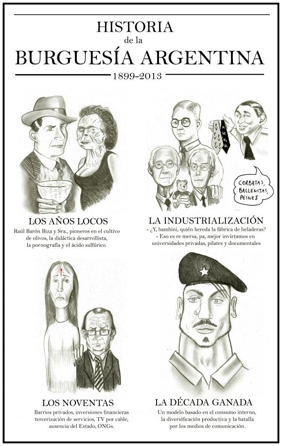 Historia de la burguesía argentina